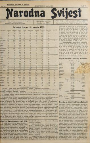 Narodna svijest, 1923/14